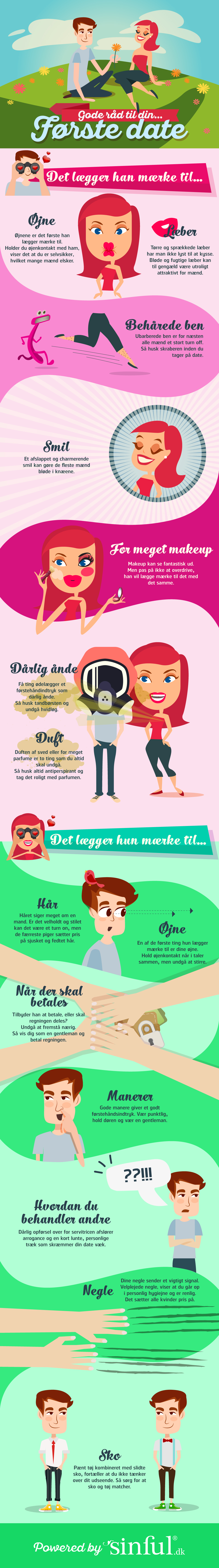 dating tips for mænd Guldborgsund