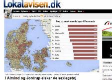 I Almind og Jordrup elsker de sexlegetøj - Artikel fra Lokalavisen